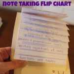 how to make a linear equations flip chart