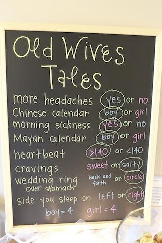 old wives tales chalkboard