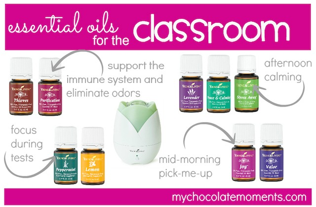 using essential oils for the classroom