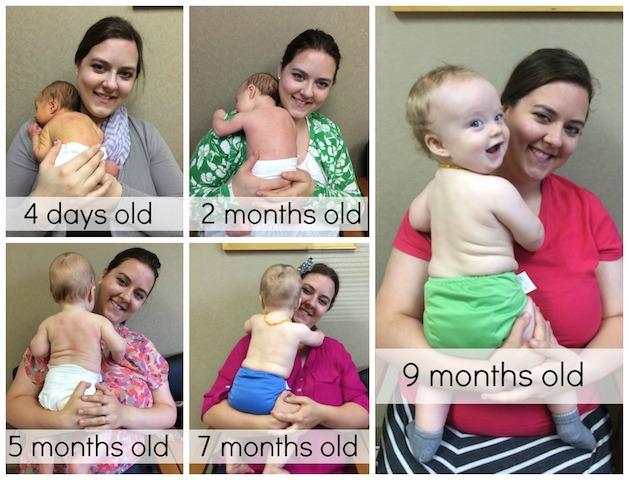 9 month dr visit comparison