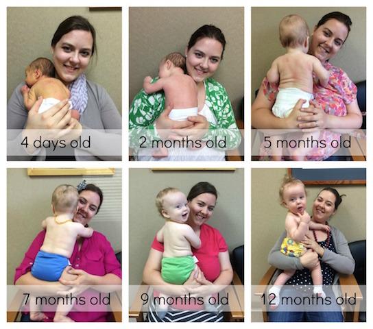 12 month dr comparison