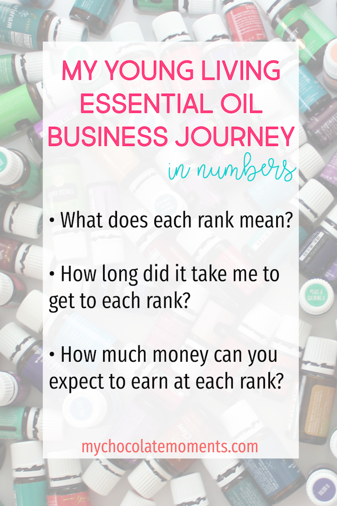 my Young Living essential oil business journey: the numbers | #youngliving #essentialoils #mlm #makemoneyathome